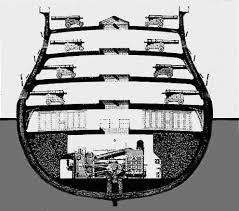 Body Shape of Old Sailing Ship