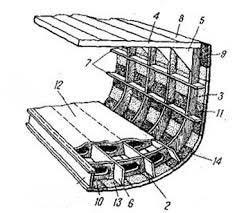 Ribs of a ship